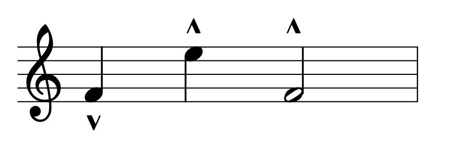 Tipos de acento musical