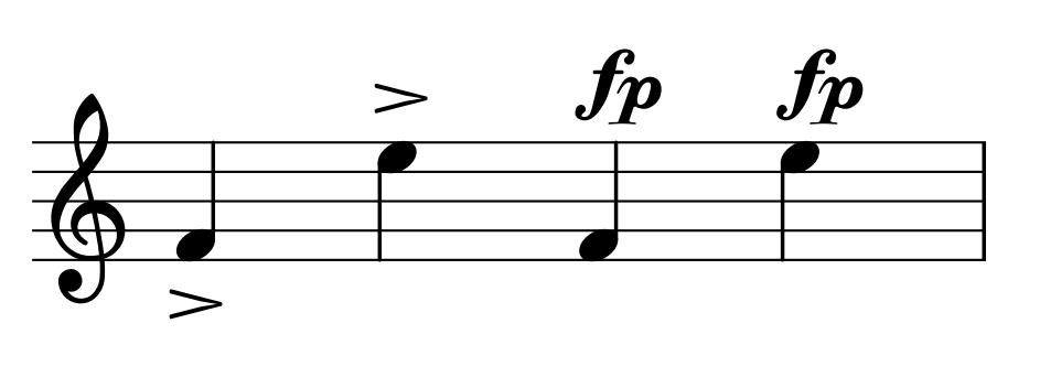 Acento musical: Forte-piano