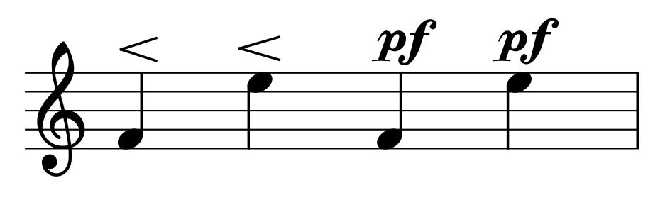 Acento musical: Piano-forte